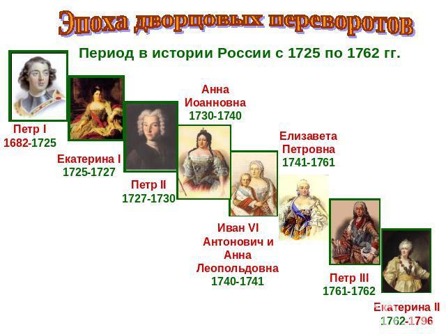 зимней особенности правления екатерины 2 в эпоху дворцовых переворотов марку