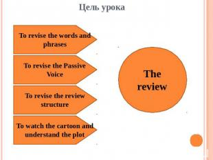 Цель урокаTo revise the words and phrasesTo revise the Passive VoiceTo revise th