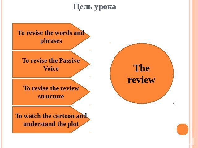 Цель урокаTo revise the words and phrasesTo revise the Passive VoiceTo revise the review structureTo watch the cartoon and understand the plotThe review
