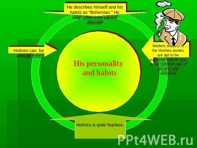 His personality and habitsHe describes himself and his habits as