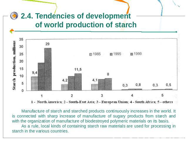 2.4. Tendencies of development of world production of starchManufacture of starch and starched products continuously increases in the world. It is connected with sharp increase of manufacture of sugary products from starch and with the organization …