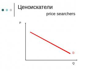 Ценоискатели price searchers