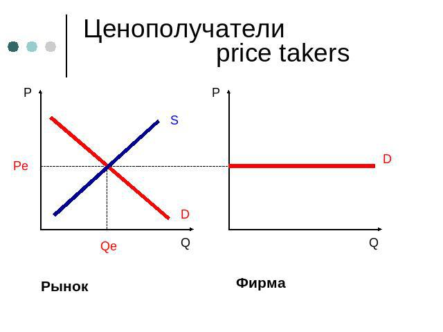 Ценополучатели price takers