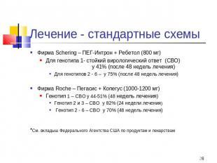 Лечение - стандартные схемы Фирма Schering – ПЕГ-Интрон + Ребетол (800 мг) Для г