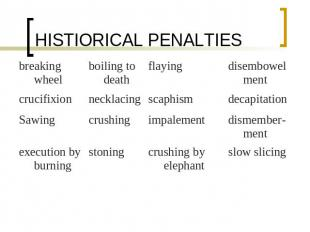 HISTIORICAL PENALTIES