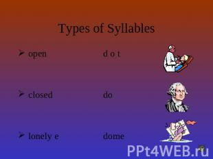 Types of Syllables opend o t closeddo lonely edome