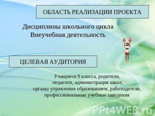 prezentatsiya-posvyashennaya-vibor-professii-11-klass