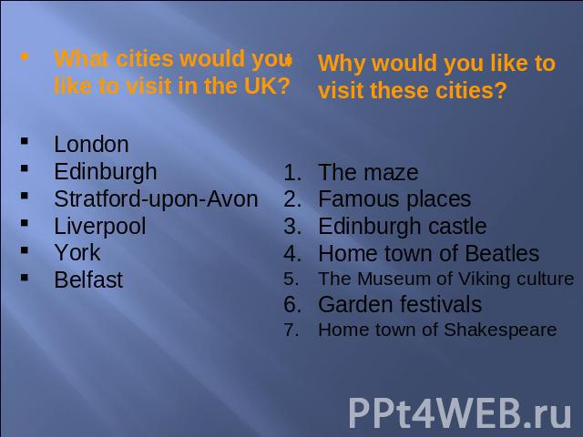 What cities would you like to visit in the UK?LondonEdinburghStratford-upon-AvonLiverpoolYorkBelfastWhy would you like to visit these cities?The mazeFamous placesEdinburgh castleHome town of BeatlesThe Museum of Viking cultureGarden festivalsHome to…