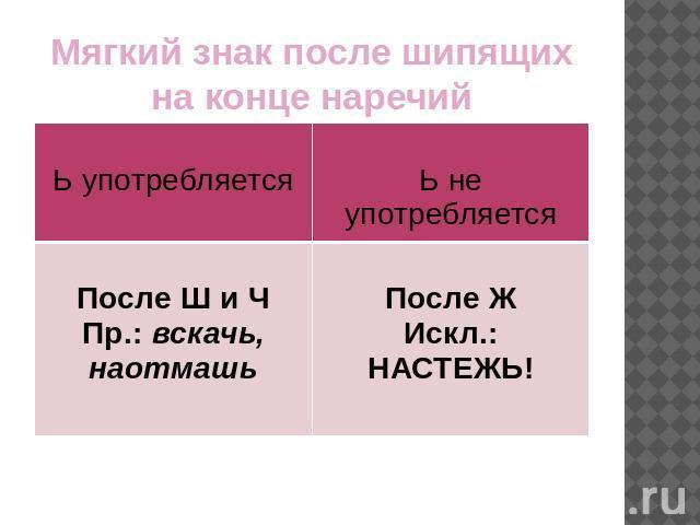 прилагательные не употребляющиеся с мягким знаком