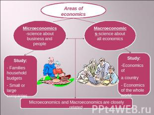 Areas of economics Microeconomics-science about business and people Study:- Fami