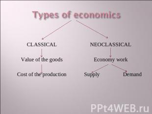 Types of economics CLASSICALValue of the goodsCost of the production NEOCLASSICA