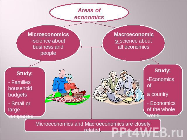 Areas of economics Microeconomics-science about business and people Study:- Families household budgets- Small or large companies Microeconomics and Macroeconomics are closely related.Study:-Economics of a country- Economics of the whole world Macroe…