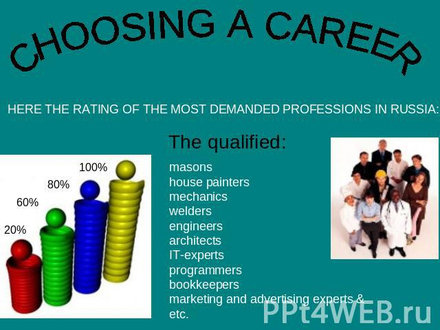 Choosing a career HERE THE RATING OF THE MOST DEMANDED PROFESSIONS IN RUSSIA: The qualified: masons house paintersmechanics welders engineers architectsIT-experts programmers bookkeepersmarketing and advertising experts & etc.