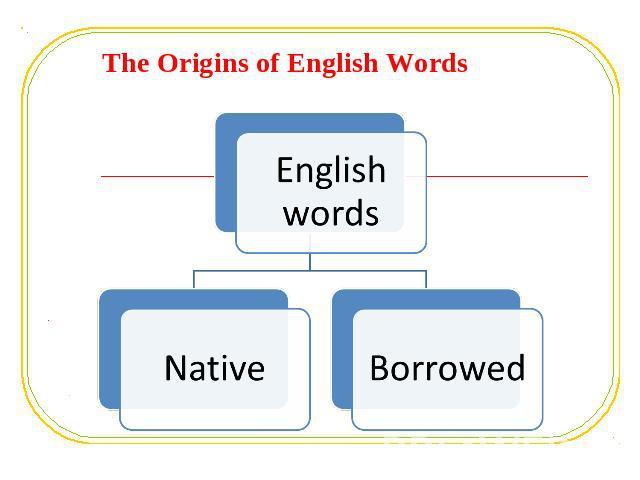 """the development of english words How english evolved into a modern language  the latin word """"quietus"""" became the english word the development of the english language took a giant step."""