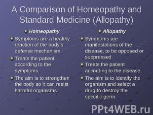 A Comparison of Homeopathy and Standard Medicine (Allopathy) HomeopathySymptoms