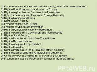 12 Freedom from Interference with Privacy, Family, Home and Correspondence 13 Ri
