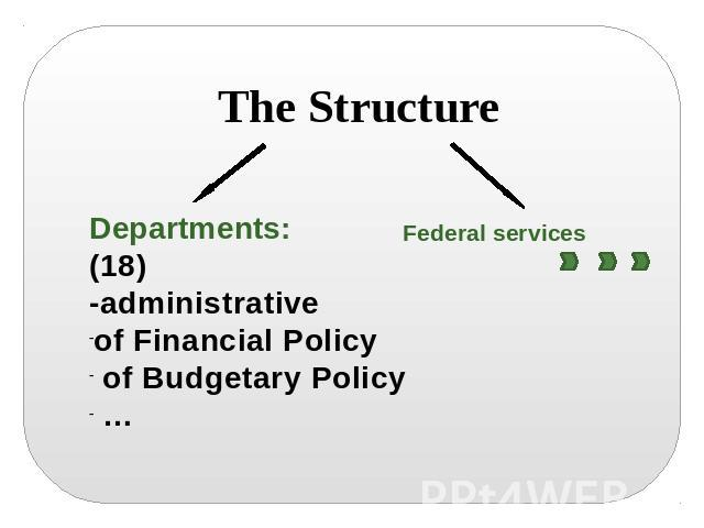 The Structure Departments:(18)-administrativeof Financial Policy of Budgetary Policy … Federal services