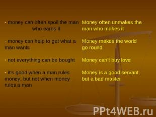 money can often spoil the man who earns it money can help to get what a man want