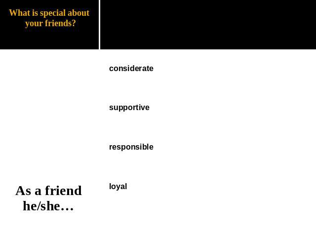 What is special about your friends?As a friend he/she…consideratesupportiveresponsibleloyal