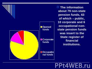 The information about 79 non-state pension funds, 63 of which – public, 10 corpo