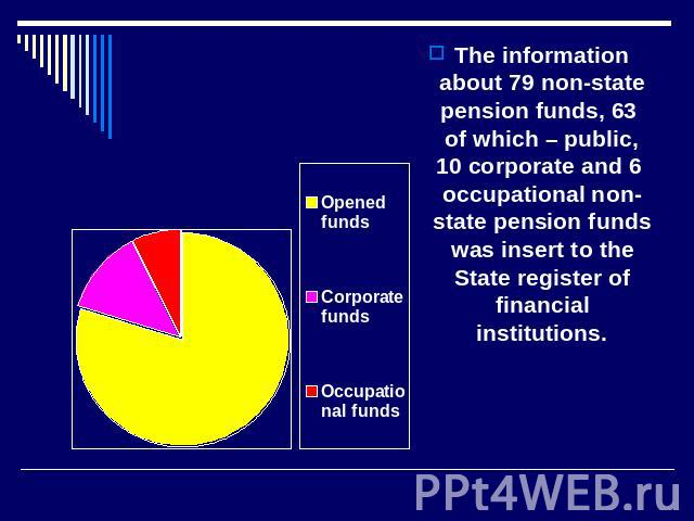 The information about 79 non-state pension funds, 63 of which – public, 10 corporate and 6 occupational non-state pension funds was insert to the State register of financial institutions.