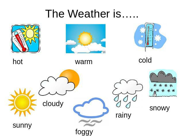 The Weather is….. hot warm cold cloudy sunny foggy rainy snowy