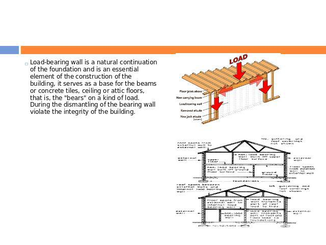 Load-bearing wall is a natural continuation of the foundation and is an essential element of the construction of the building, it serves as a base for the beams or concrete tiles, ceiling or attic floors, that is, the
