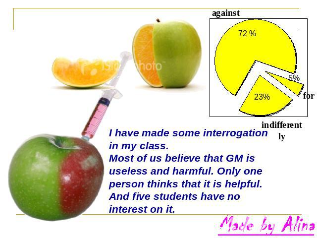 I have made some interrogation in my class. Most of us believe that GM is useless and harmful. Only one person thinks that it is helpful. And five students have no interest on it.