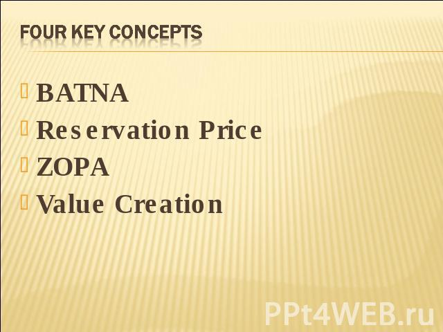 Four Key Concepts BATNAReservation PriceZOPAValue Creation
