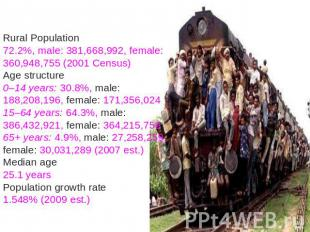 Rural Population72.2%, male: 381,668,992, female: 360,948,755 (2001 Census)Age s
